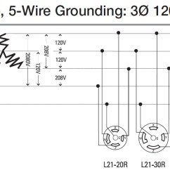 Three Phase Transformer Wiring Diagram Subwoofer Wire 3 208v All Data How To Electric 1 Power