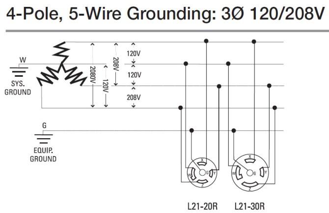 208 3 phase wiring diagram  schematic wiring diagram ground
