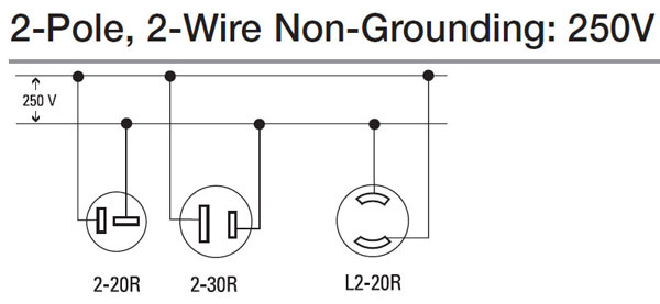 240v receptacle wiring diagram for well pump pressure switch how to wire 240 volt outlets and plugs outlet typical household circuit