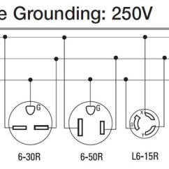 How To Wire A Plug Outlet Diagram 4 Pin Relay Wiring 240 Volt Outlets And Plugs