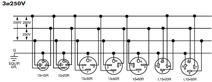 3 Phase Socket Wiring Diagram