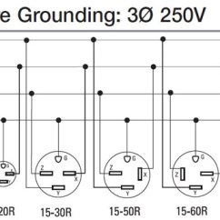 220 3 Wire Diagram Lowrider Hydraulic Pump Wiring How To 240 Volt Outlets And Plugs Outlet Plug Phase