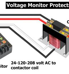 household power 120 240 volt is single phase voltage monitor protect motors and equipment [ 2330 x 1094 Pixel ]
