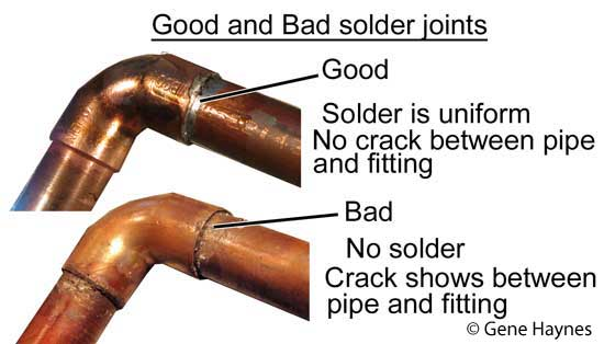 How To Solder Pipe
