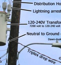 larger image distribution transformer after 7200 volt distribution hot wire travels through the fuse it drops down to the lightning or surge arrestor  [ 1200 x 754 Pixel ]