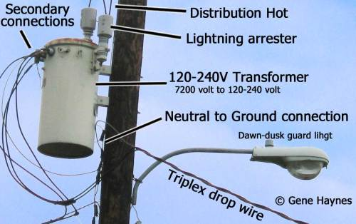 small resolution of larger image distribution transformer after 7200 volt distribution hot wire travels through the fuse it drops down to the lightning or surge arrestor