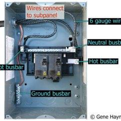 Siemens Load Center Wiring Diagram Ems Stinger 4424 How To Install A Subpanel Main Lug