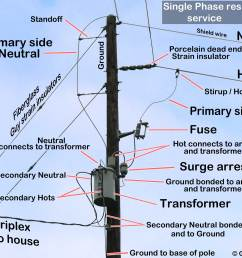 electric pole diagram wiring diagram syselectric pole diagram wiring diagram mega electric pole wiring diagram electric [ 2000 x 1644 Pixel ]