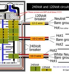 larger image ordinary main panel for home with 120 volt and 240 volt circuits this is called single phase electric power  [ 1533 x 1000 Pixel ]