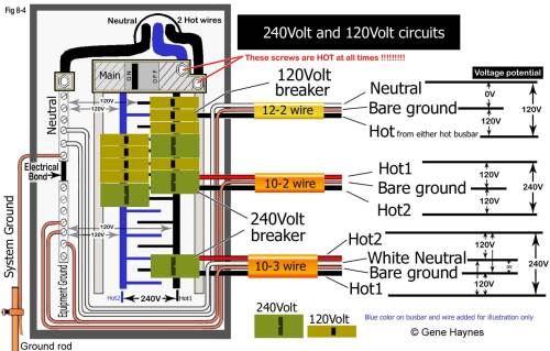 small resolution of larger image ordinary main panel for home with 120 volt and 240 volt circuits this is called single phase electric power