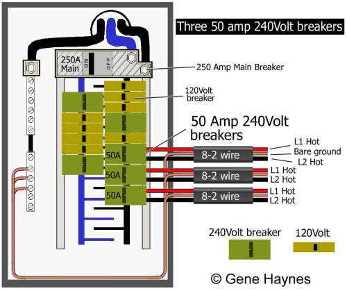 small resolution of no difference if all breakers on same side of panel or on different sides requires 250 amp service and 250 amp main breaker resource wire size chart
