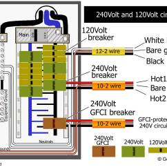 Arc Fault Circuit Breaker Wiring Diagram Skew T Log P A Gfci All Data How To Wire Afci Hose Illustration Of Subpanel With 120 Volt