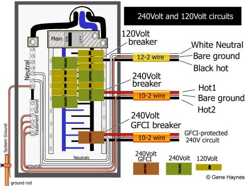 small resolution of larger image how to wire 2 pole 240volt gfci circuit breaker illustration shows 2 pole 208 240volt gfci the ordinary 240volt breaker does not have white