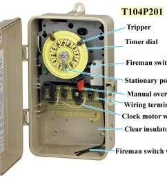 pool plumbing diagram furthermore intermatic pool timer parts also intermatic pool pump timer wiring diagram [ 1015 x 871 Pixel ]