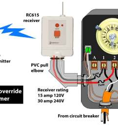 tork timer wiring water heater moreover square d circuit breakers in time clock switch wiring diagram [ 1876 x 986 Pixel ]