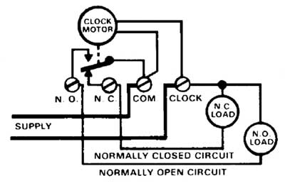 How to wire Intermatic T1905 T1975 series timers:
