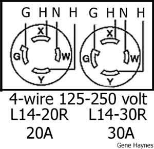 3 prong plug wiring diagram all guitar diagrams how to wire twist lock plugs is for 240 rounded with upturn ground connection other two prongs are hot wires there no neutral