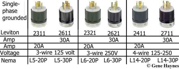 220v 30 Amp Outlet