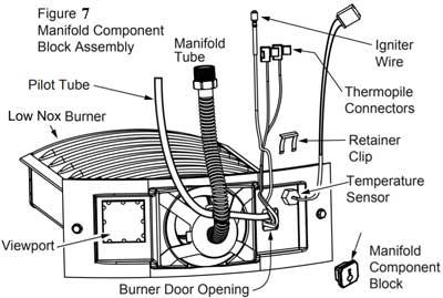 Eternal Tankless Water Heater Parts Breakdown