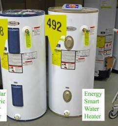 whirlpool electric water heater diagrams wiring diagram imgwhirlpool energy smart electric water heater whirlpool electric water [ 1600 x 1200 Pixel ]
