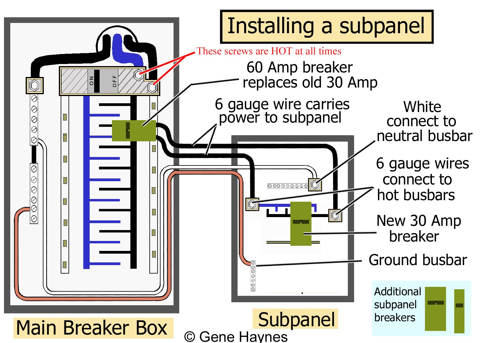 electrical sub panel wiring diagram ford 3000 tractor parts how to install a subpanel main lug see larger 60 amp with 240volt and 120volt use both breakers 1 150 breaker replaces any 240 in box