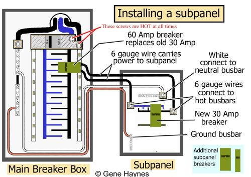 small resolution of 1 60 150 amp breaker replaces any 240 breaker in main box near top