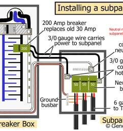 wiring diagram for 30 amp subpanel wiring diagram fascinating sub electrical panel wiring to a shed furthermore how to wire a 30 sub [ 1575 x 1130 Pixel ]