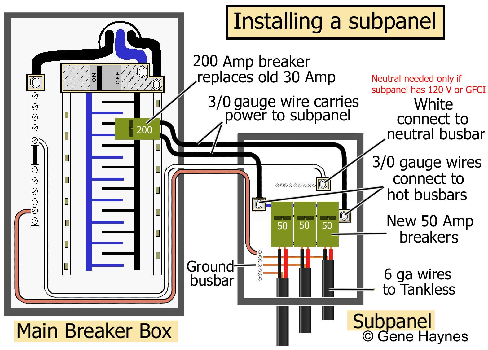 main panel to sub wiring diagram friedland d107 doorbell instructions how install a subpanel lug 150 amp breaker uses 2 0 wire neutral needed only if has 120volt breakers or gfci ground required for all installations will