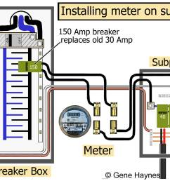 option install meter on 120 240v subpanel white neutral wire not needed for 240volt breakers neutral wire only necessary for 120volt breakers [ 1575 x 1130 Pixel ]