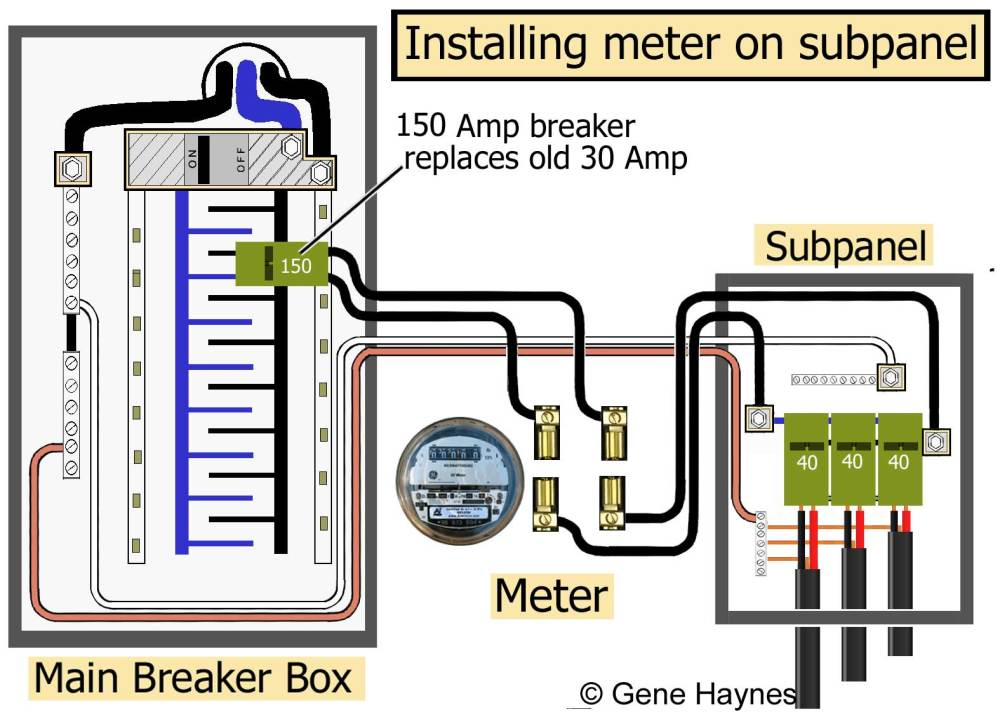 medium resolution of option install meter on 120 240v subpanel white neutral wire not needed for 240volt breakers neutral wire only necessary for 120volt breakers