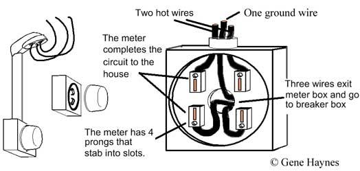 Understanding how 240Volt circuit works