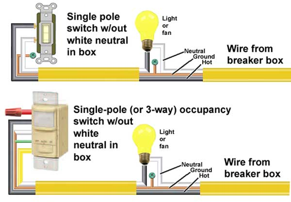 spst switch wiring diagram hcf and lcm using venn diagrams how to wire occupancy sensor motion detectors no white neutral