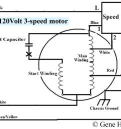 larger image basic 3 speed motor fan motor receives voltage from black hot and white neutral inside all motors are coils of wire call windings  [ 1096 x 851 Pixel ]
