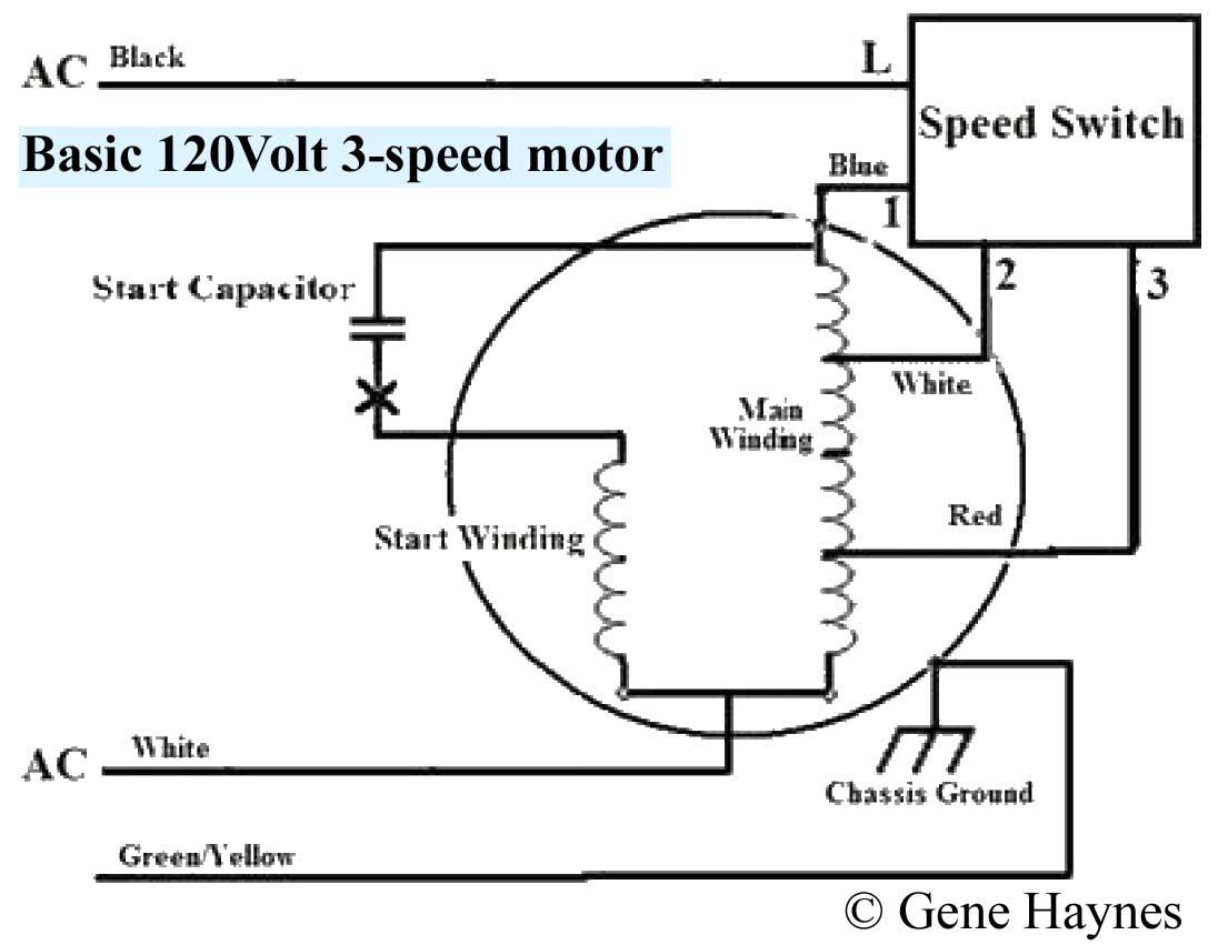 hight resolution of larger image basic 3 speed motor fan motor receives voltage from black hot and white neutral inside all motors are coils of wire call windings