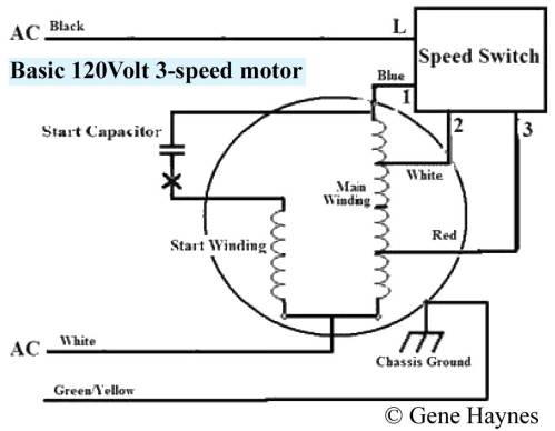 small resolution of larger image basic 3 speed motor fan motor receives voltage from black hot and white neutral inside all motors are coils of wire call windings