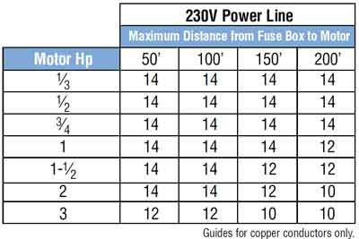 110 Volt Fuse Box Color Code For Residential Wire How To Match Wire Size