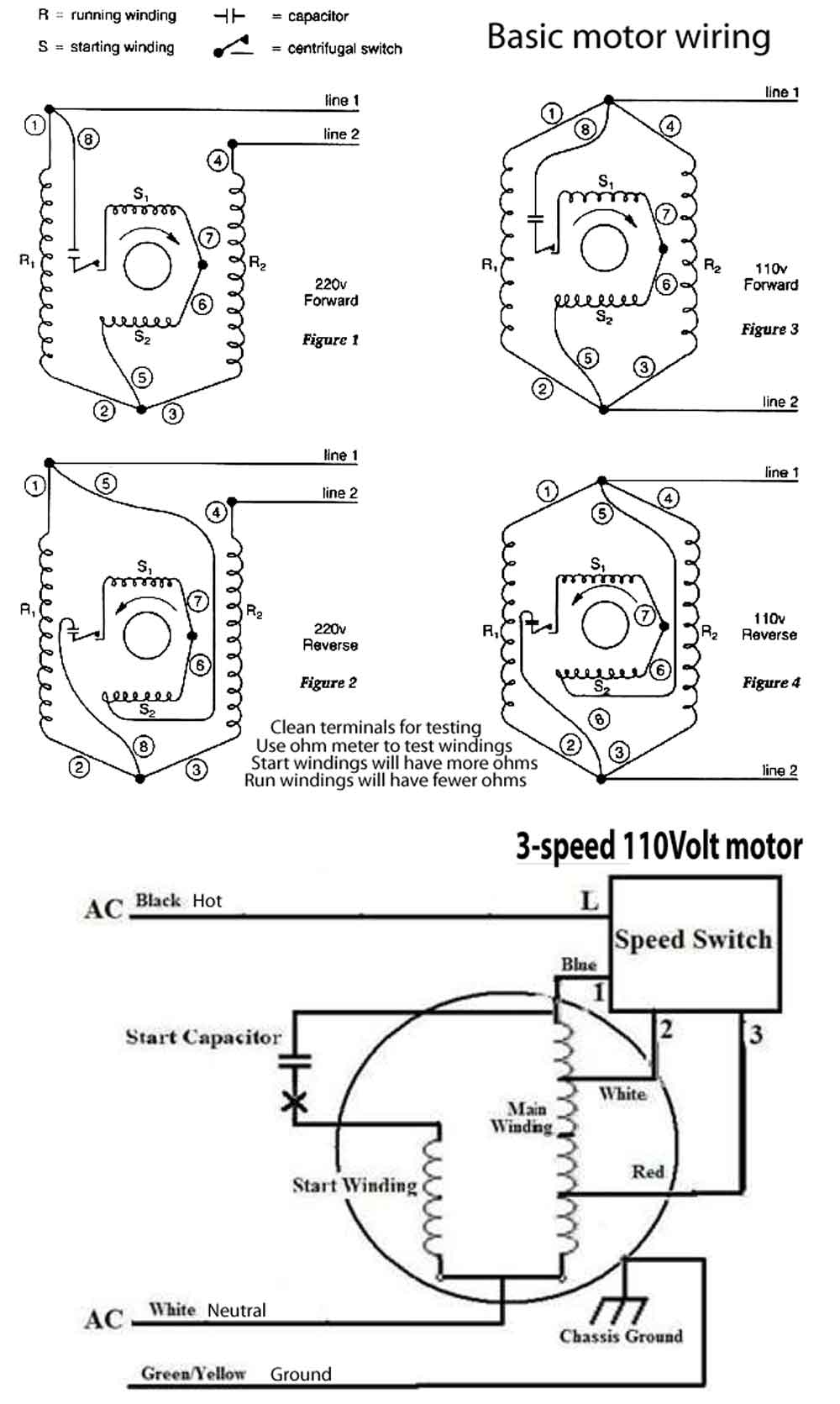 2 Wire Ceiling Fan Capacitor Wiring Diagram