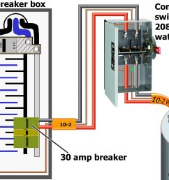 hot water heater fuse box wiring diagram portal washer utility box hot water fuse box [ 1539 x 1029 Pixel ]
