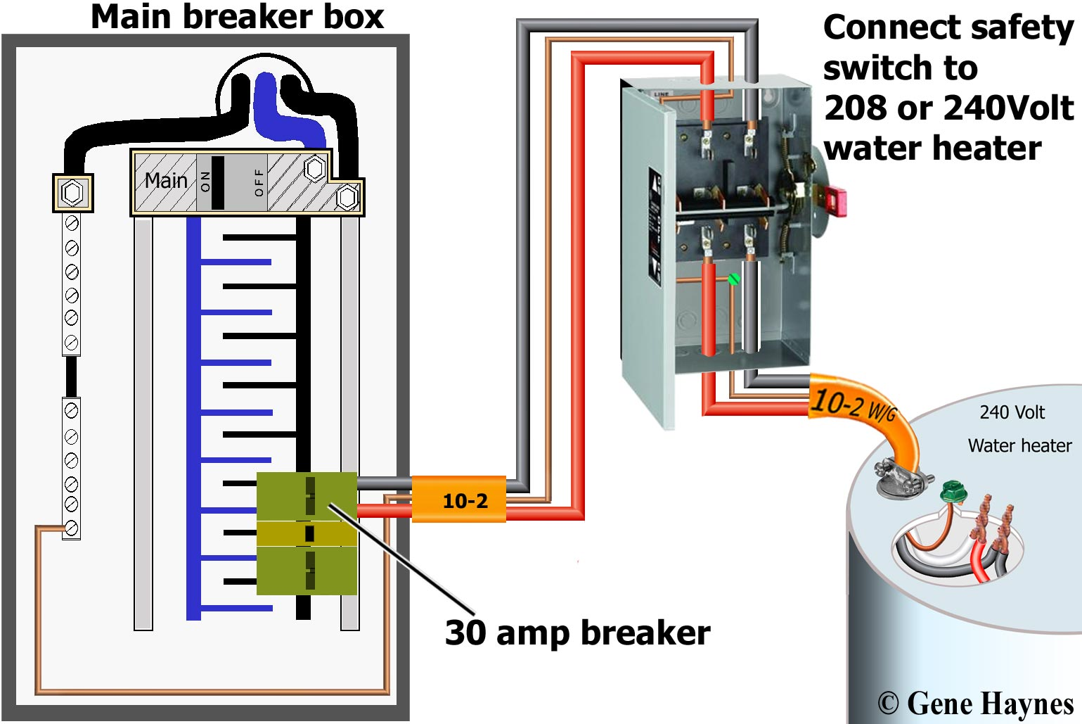 hight resolution of hot water heater fuse box wiring diagram portal washer utility box hot water fuse box