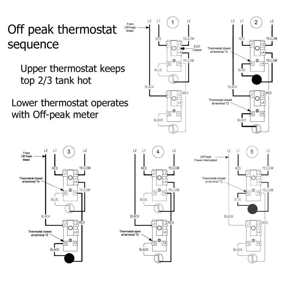electric geyser wiring diagram fender jaguar humbucker how to wire water heater thermostats see off peak operation sequence