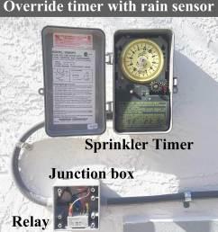 override sprinkler timer with rain sensor larger image  [ 1406 x 1583 Pixel ]