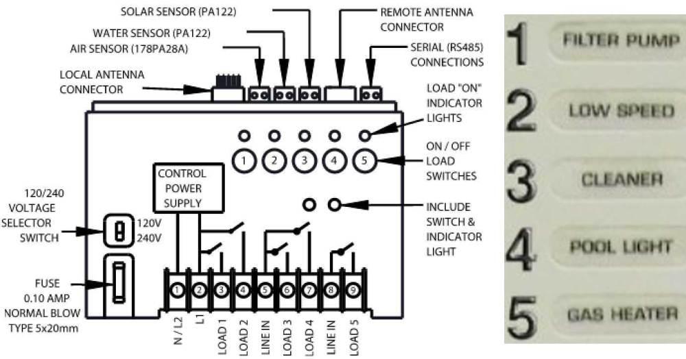 medium resolution of intermatic digital control centers parts manuals image of wiring intermatic low voltage wiring diagram