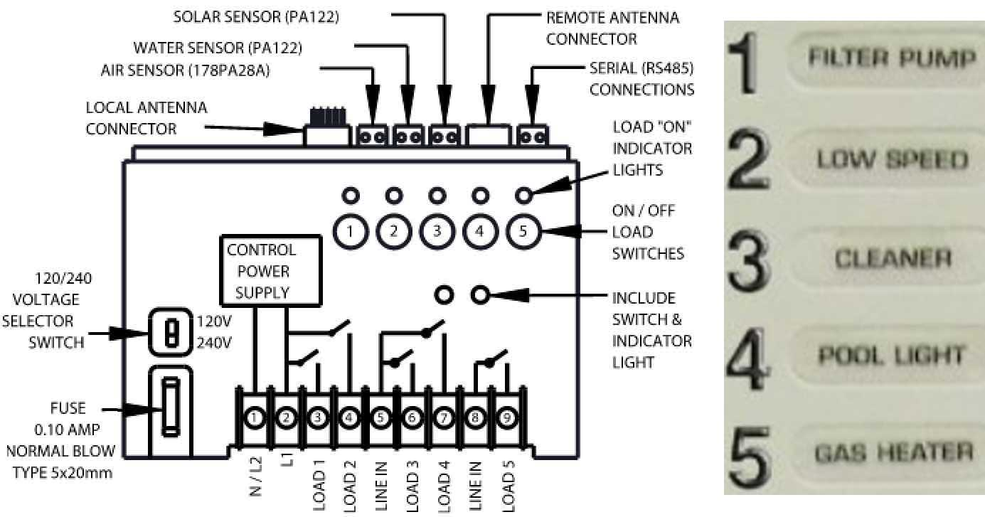 hight resolution of image of wiring