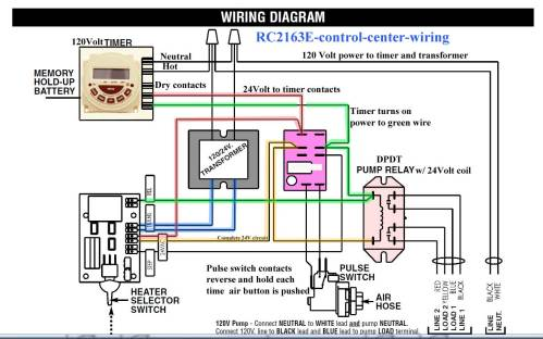 small resolution of spa air switch wiring diagram my wiring diagram balboa spa control wiring diagram spa air switch