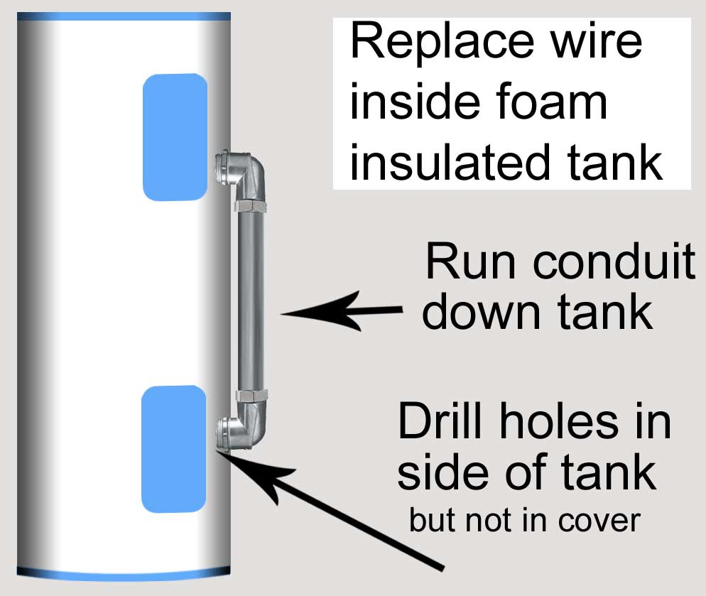 medium resolution of replace wire in foam filled tank