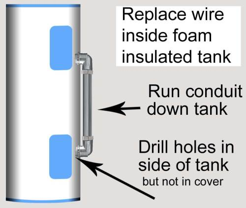 small resolution of replace wire in foam filled tank