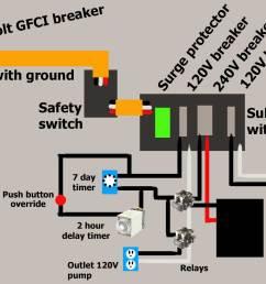 sensory deprivation tank wiring sensory deprivation wiring plan sensory deprivation tank wiring omron h3cr a8 wiring diagram at cita [ 1988 x 1005 Pixel ]