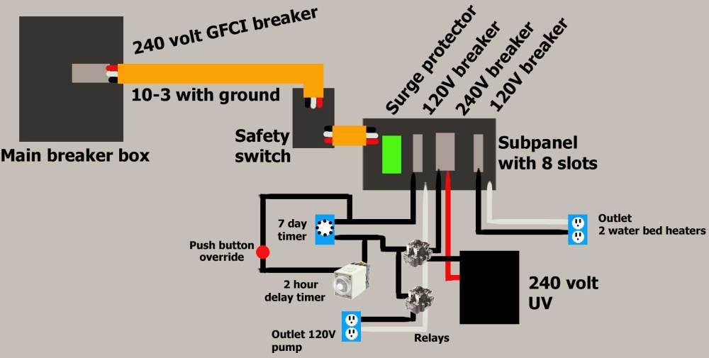medium resolution of sensory deprivation tank wiring sensory deprivation wiring plan sensory deprivation tank wiring omron h3cr a8 wiring diagram at cita