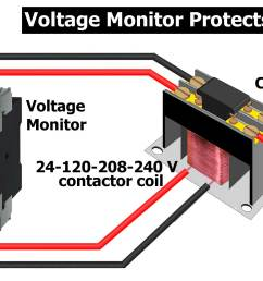 rated 24 240 volt ac why use voltage monitor the problems of low voltage and phase fluctuation lower voltage on one wire do not affect resistance loads  [ 2330 x 1094 Pixel ]