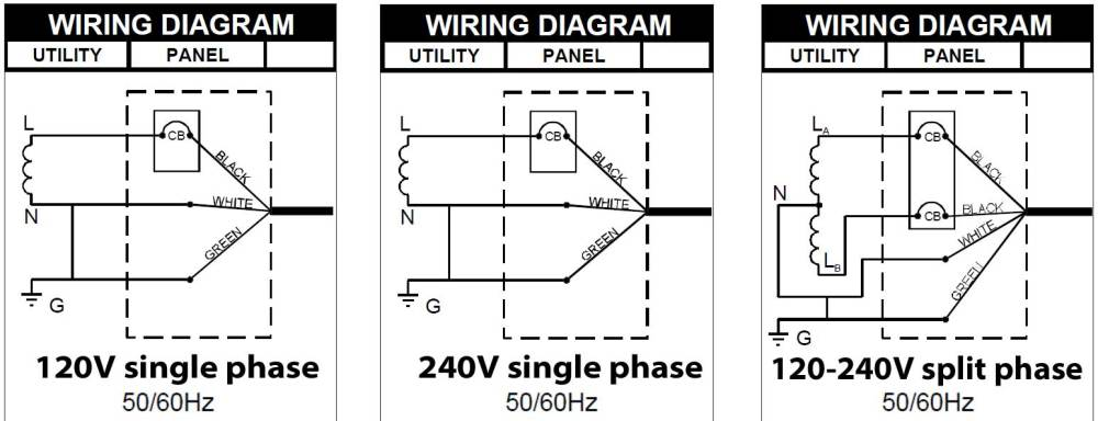 medium resolution of 240v single phase wiring diagram wiring diagram expert3 phase electrical panel diagram 120v 240v wiring diagram